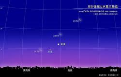 月が金星と水星に接近