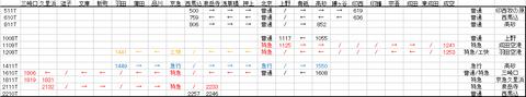 00年7月改正平日ダイヤより 11T(09T)②