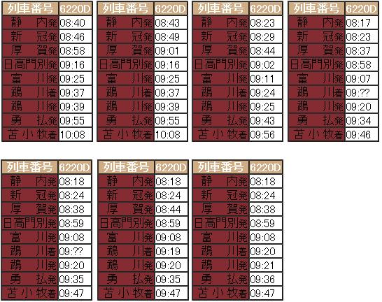 日高本線上り 6220D