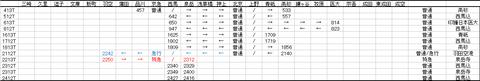 00年7月改正平日ダイヤより 13T