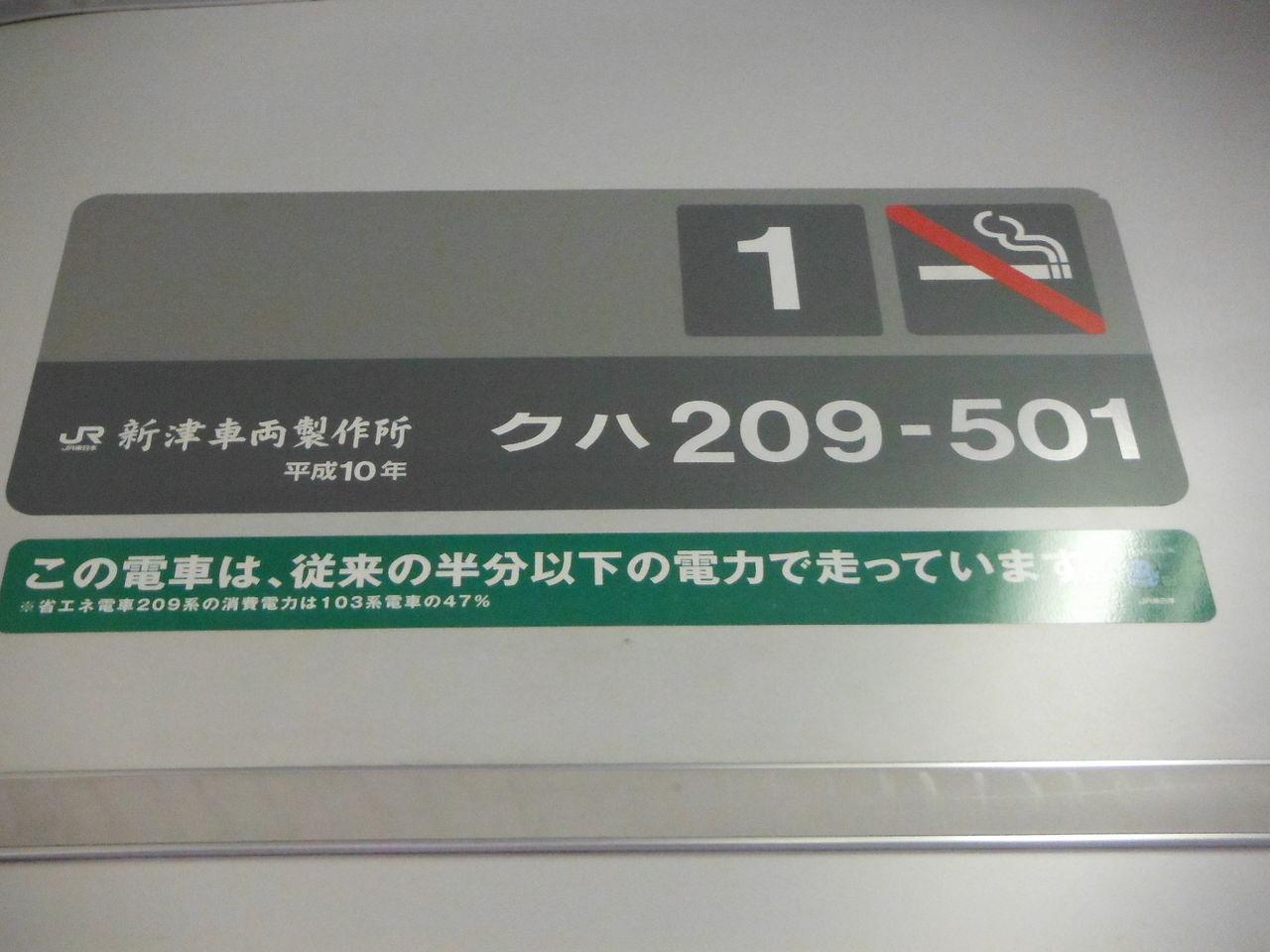 さようなら?八ミツC501編成。