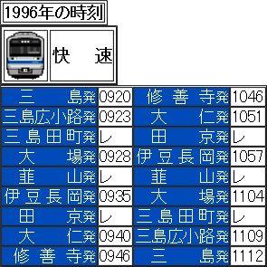 いずっぱこ…のRapid Train.