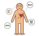 肥満の合併症