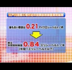 区民ニュース・放射線について正しく理解しましょう26
