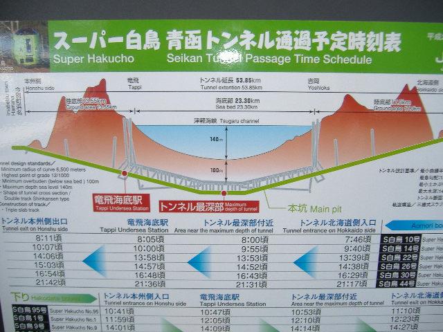 青函トンネル�