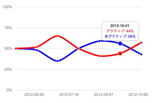 jsのグラフ例