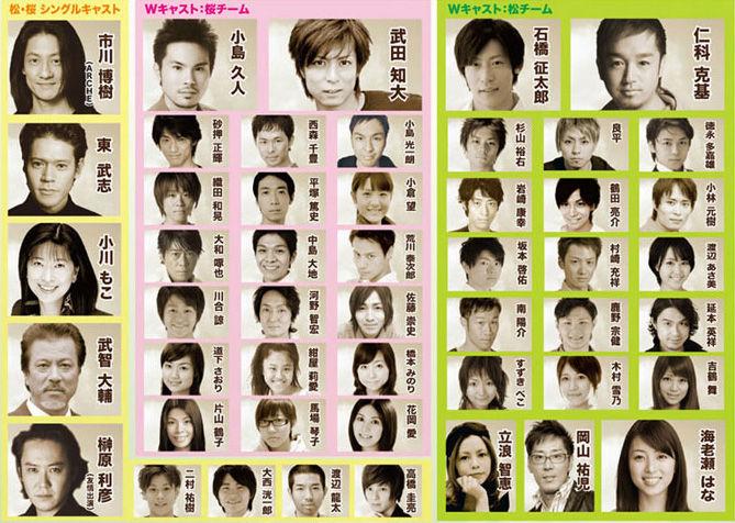 actor0