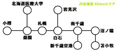 JR北海道 Kitacaエリア