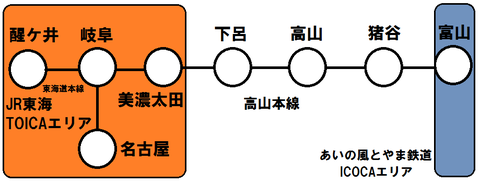 特急ひだ icカード(2019年)