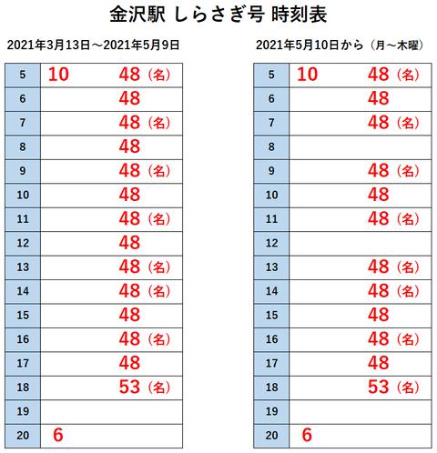 金沢駅 しらさぎ 5月10日~