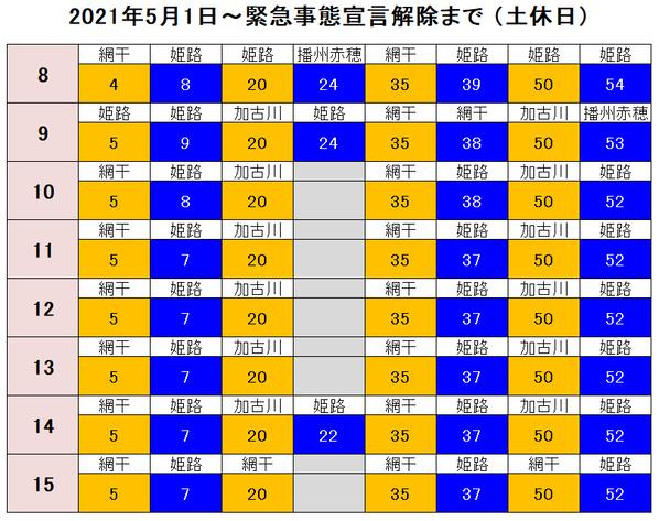 三ノ宮駅 姫路方面GW 5月1日~