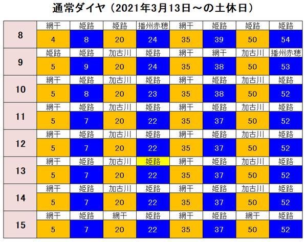 三ノ宮駅 姫路方面GW 通常ダイヤ