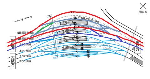 新大阪駅 おおさか東線延伸開業後の配線図を見る