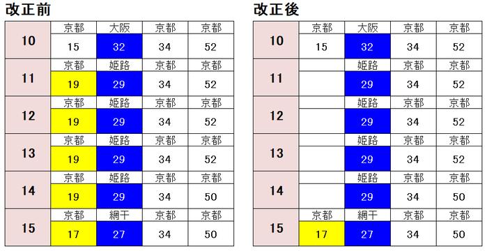 近江舞子駅 京都方面 土休日2021