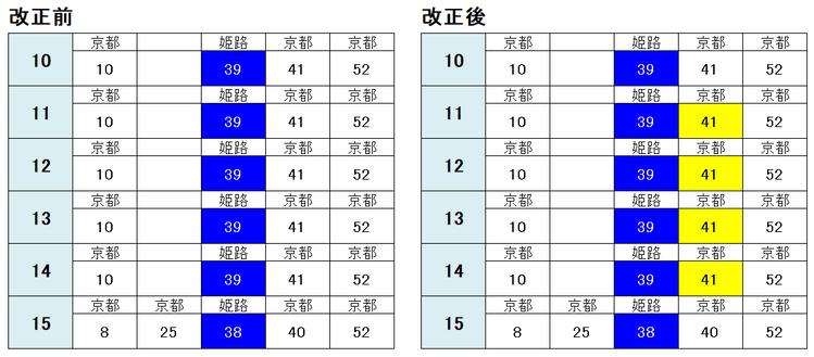 堅田駅 京都方面2021