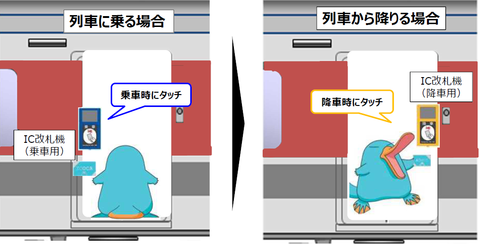 ICOCA 七尾線 乗車・降車