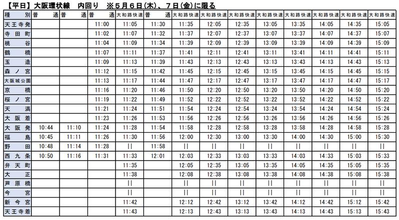 大阪環状線 GW減便(平日・内回り)