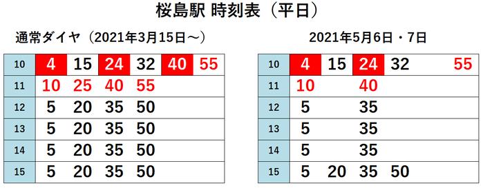 桜島駅 GW時刻表(平日)