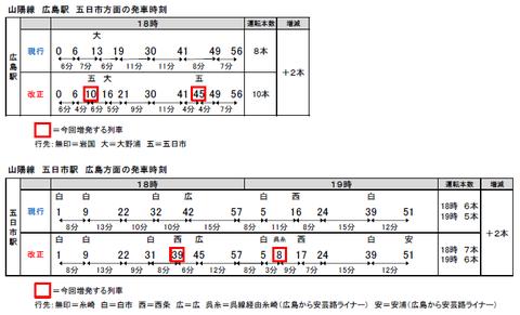 山陽線 広島~五日市 2019年秋ダイヤ改正