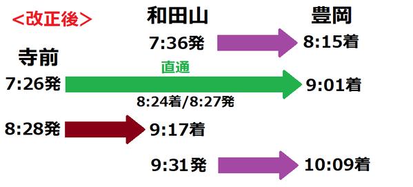 寺前~豊岡 直通列車(改正後)