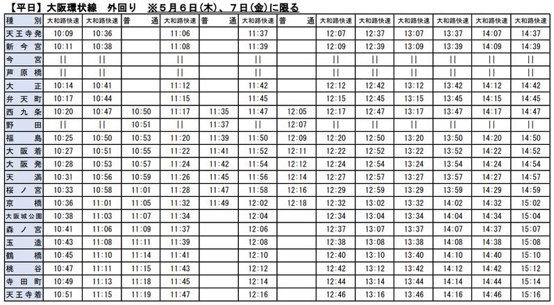大阪環状線 GW減便(平日・外回り)