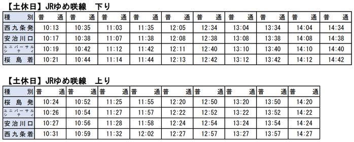 JRゆめ咲線 GW減便(土休日)
