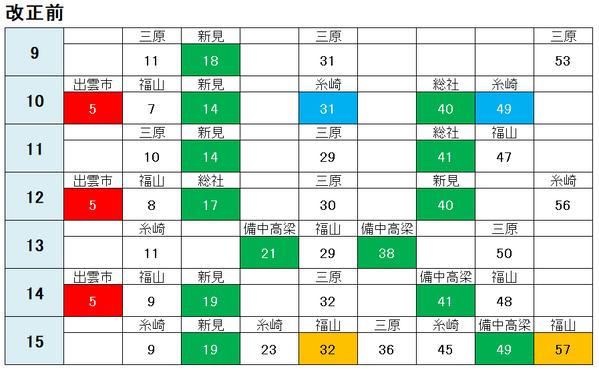岡山駅 福山方面 日中 改正前