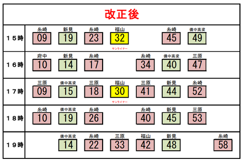 快速 サンライナー 岡山駅 改正後(2021年春のダイヤ改正)