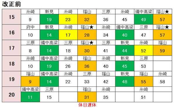岡山駅 福山方面 土休日 改正前2021