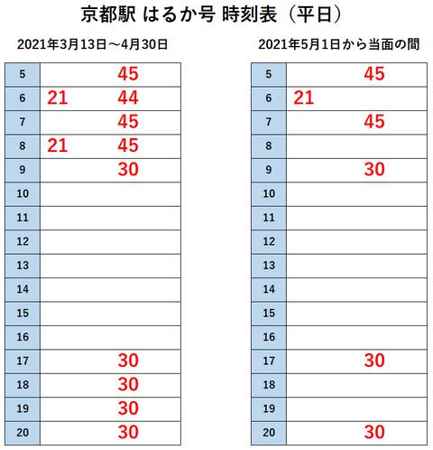 京都駅 はるか 2021年5月~