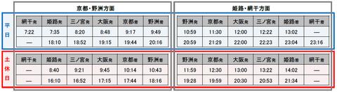 Aシート 運転時刻(JR西日本 ニュースリリースより)