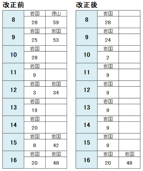 新山口駅 岩国方面2021