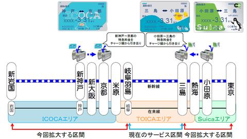 新幹線IC定期券3(JR東海 ニュースリリースより)