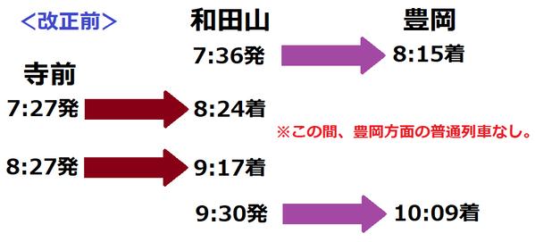 寺前~豊岡 直通列車(改正前)