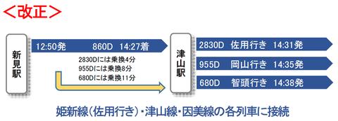 姫新線 ダイヤ改正2020-2