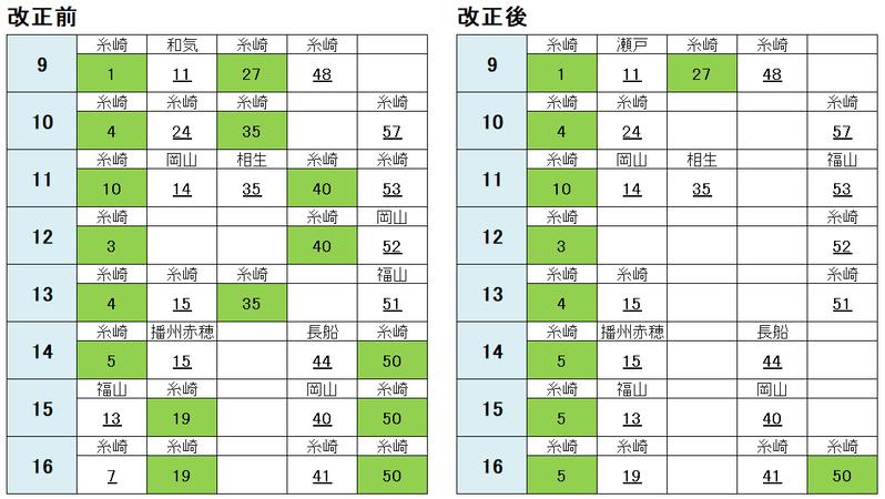 三原駅 福山方面(平日)