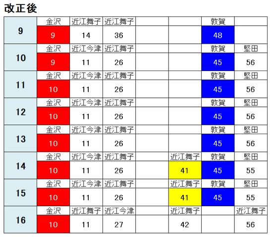 京都駅 湖西線 平日 改正後