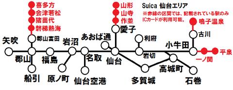 Suica仙台エリア