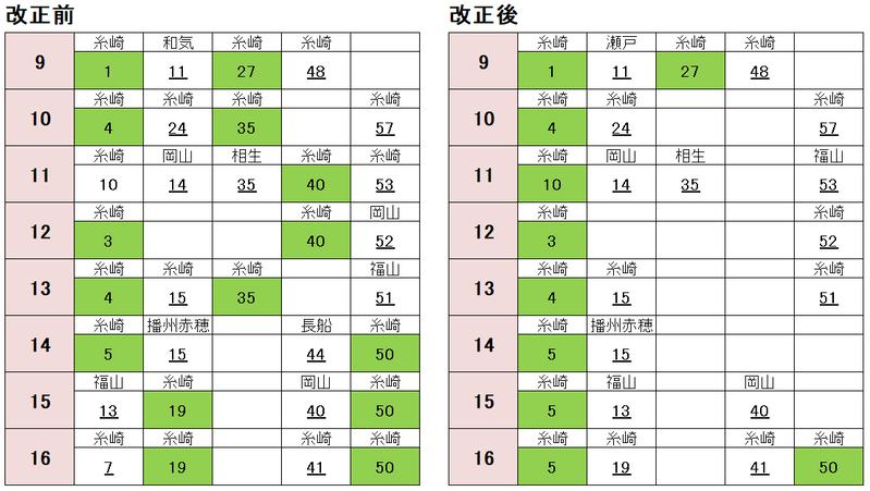 三原駅 福山方面(土休日)