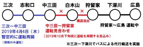 芸備線 三次~中三田 運転再開(2019年4月)