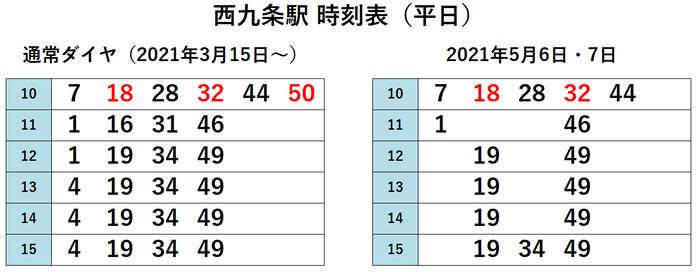 西九条駅 GW時刻表(平日)