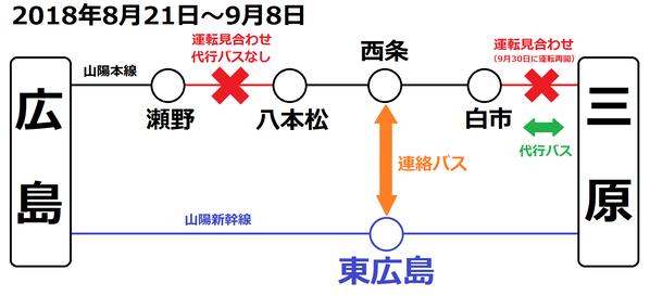 八本松行き(広島~三原)
