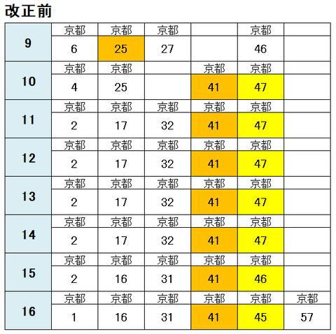 嵯峨嵐山駅 平日 改正前2021