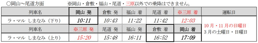 ラ・マルしまなみ(2021年10月~11月)