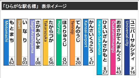 【JR西日本】 関西の12路線に 「駅ナンバー」 を導入へ!2018年3月に使用開始!