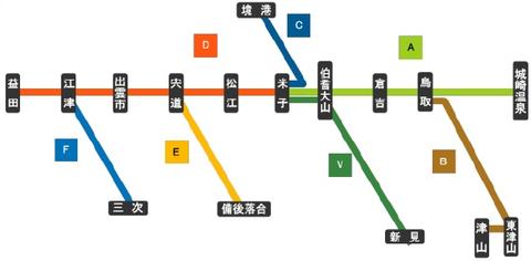 【JR西日本】 山陰エリアの全路線に路線記号とラインカラーを導入へ!