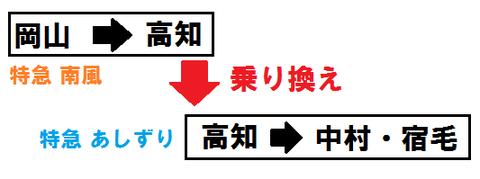 岡山~中村・宿毛 高知乗り換え