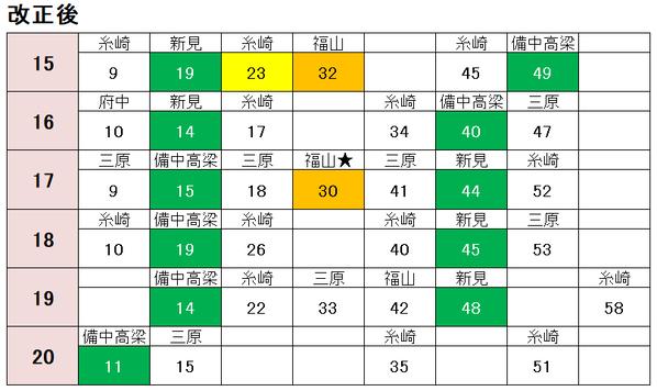 岡山駅 福山方面 土休日 改正後2021