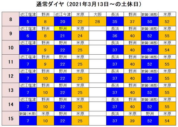 三ノ宮駅 大阪方面GW 通常ダイヤ