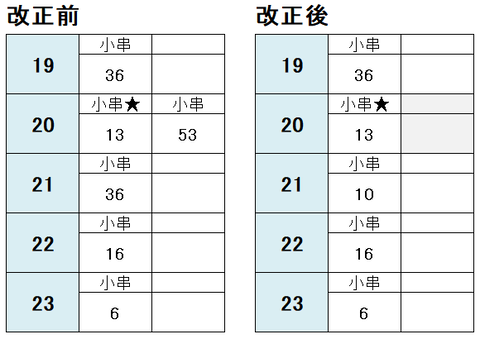 下関駅 山陰線 夜2021